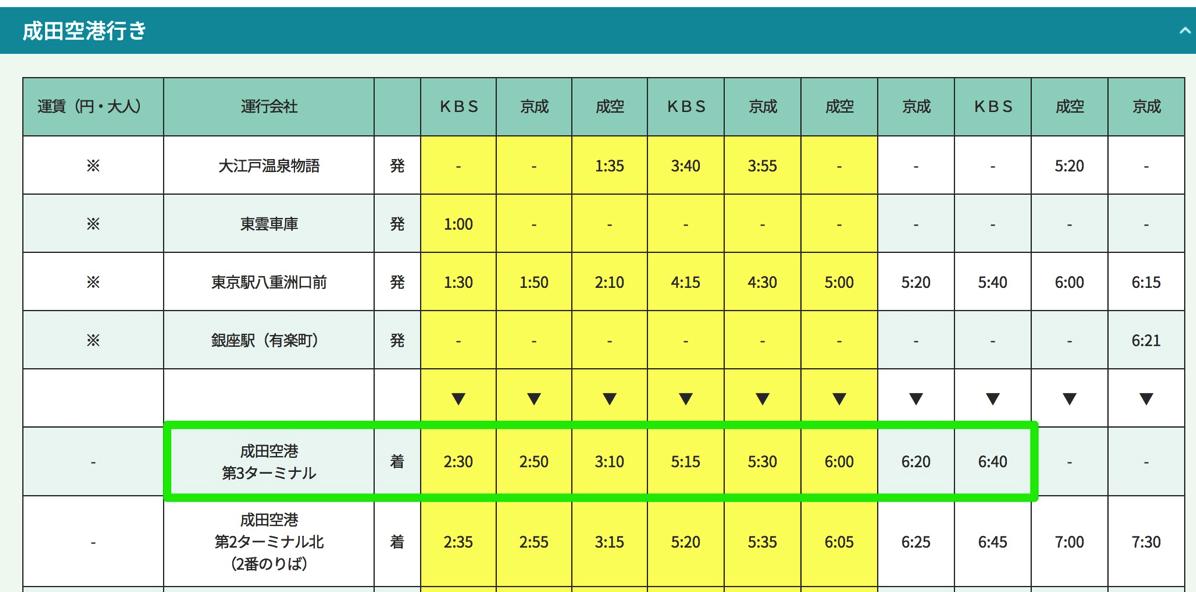 東京シャトル:早朝5時台までの便は第3ターミナルに先着する