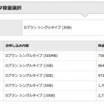 mineo新規契約は毎月下旬から月末の申込がお得 – Amazonギフト券2,000円還元は間もなく終了