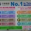 【台湾】桃園空港で買える4G LTE容量無制限プリペイドSIMカードの価格まとめ