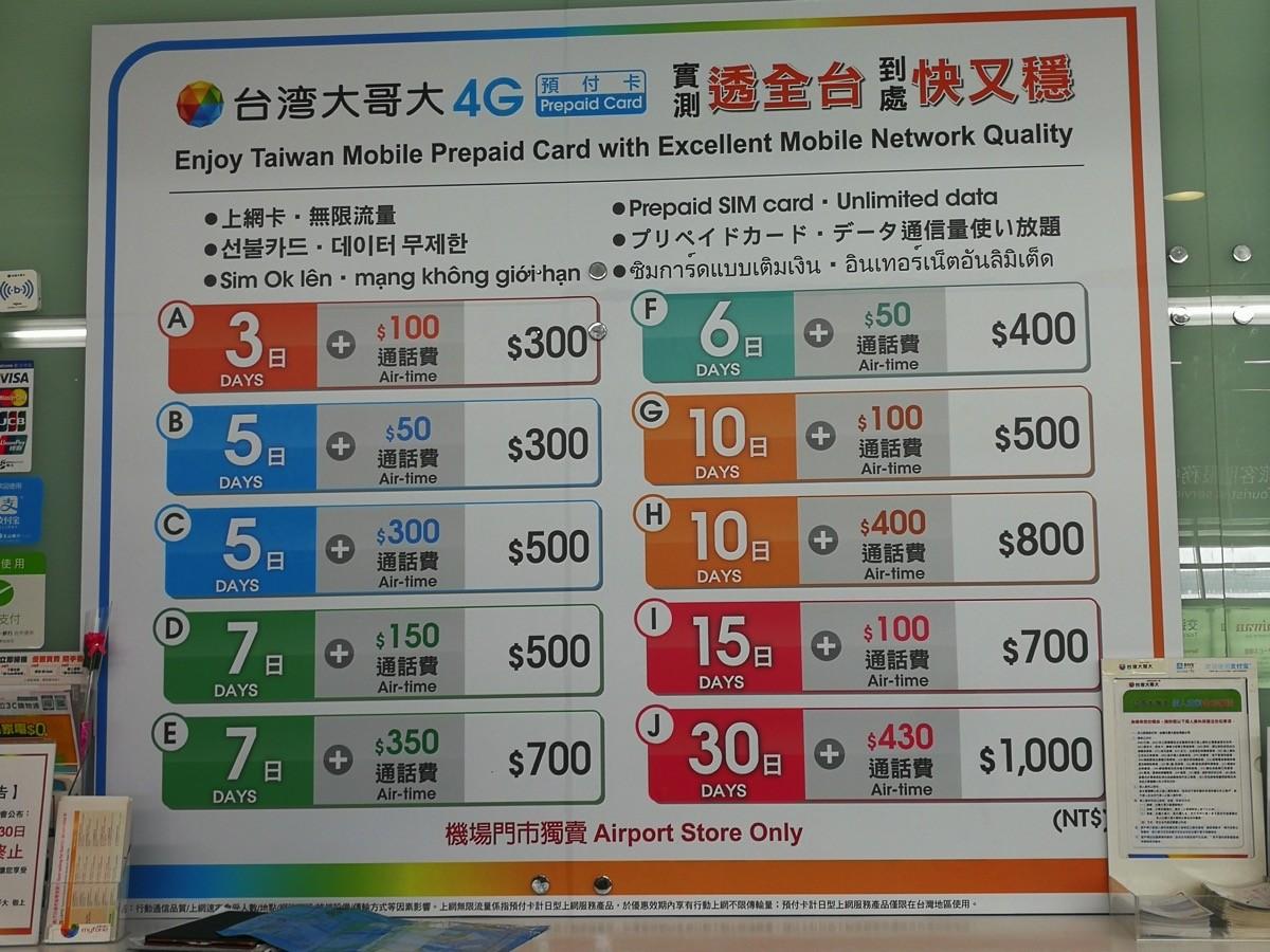 桃園空港で買えるプリペイドSIM価格:台灣大哥大