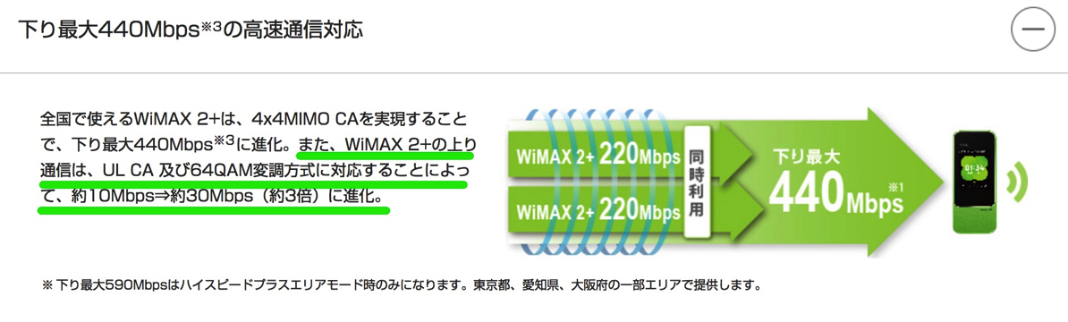WiMAX 2+、最新機種では上り30Mbpsに高速化