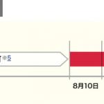 ドコモ、SIMロック解除非対応期間を端末購入後180日→100日に短縮、本日より適用開始