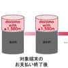 ドコモ、月額料金が永年1,500円割引「docomo with」シェア子回線なら月額料金が280円から!