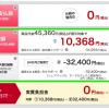 ドコモの新タブレット「dtab Compact d-01J」は端末購入サポートで本体1万円、実質価格はいきなりマイナス2.2万円に