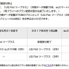 UQ、WiMAX 2+の二年縛りなし「月間7GB」プランを5月31日で受付終了