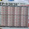 フリーテルのスマートコミコミ+、P10 liteは本体総額66,096円、P10は97,200円と割高