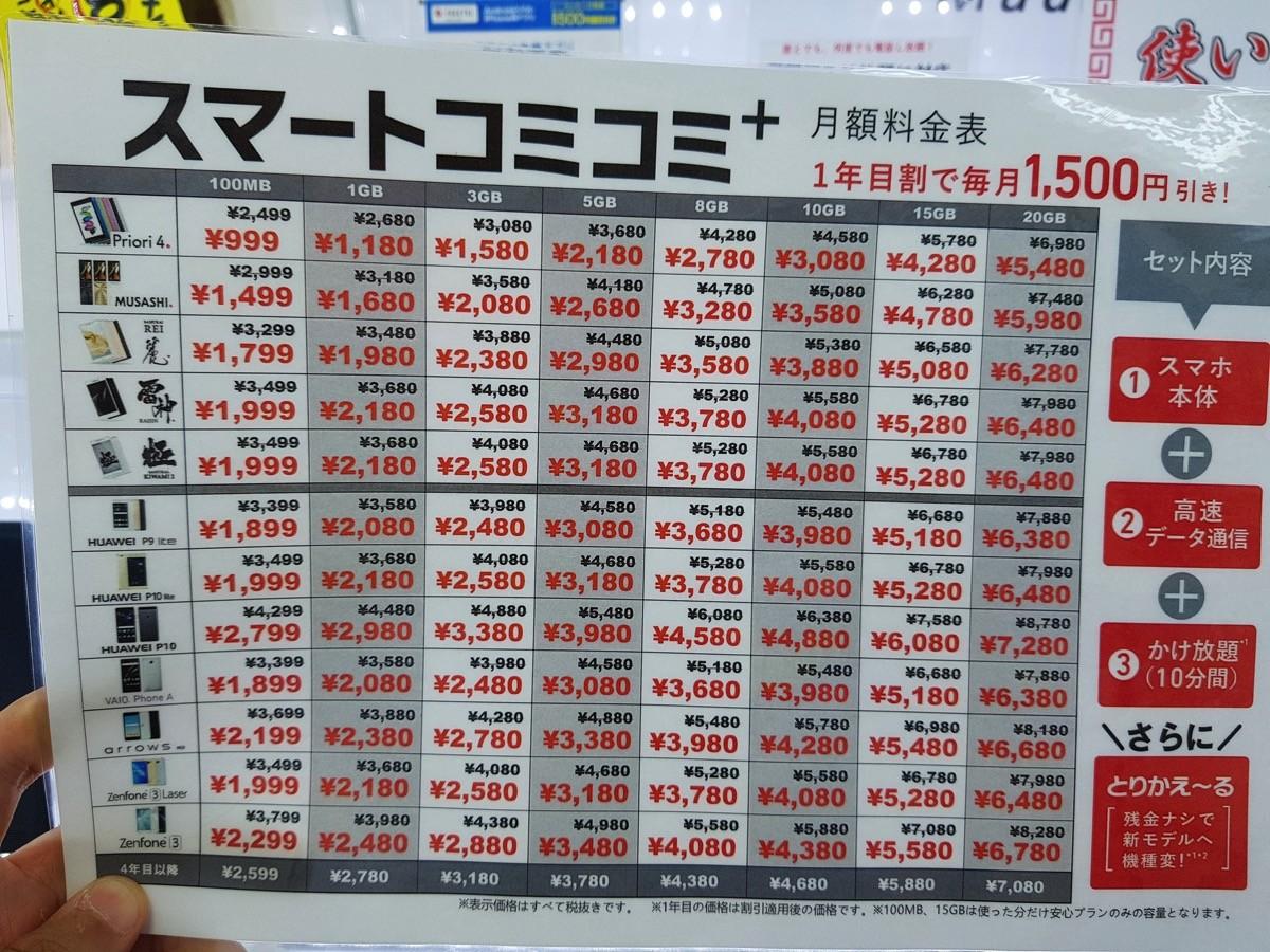 よくあるFREETELの価格表(1年目の月額料金のみ記載)