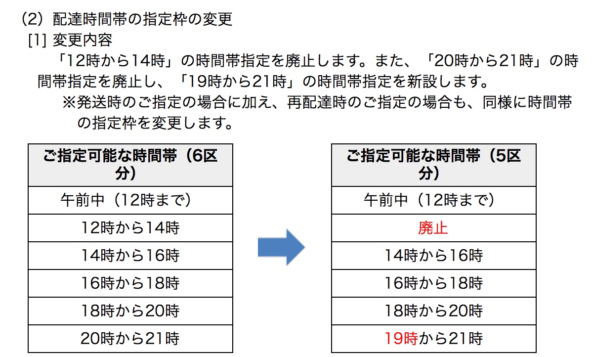 ヤマト運輸:宅急便の時間指定サービスを縮小
