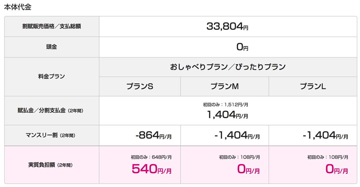 UQ mobile:P10 liteの本体価格&マンスリー割