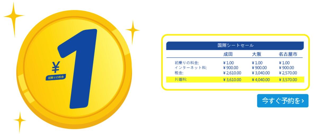 セブ・パシフィック航空、日本からフィリピンが片道100円の激安セール開催
