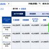 ANAとスカイマークが羽田〜那覇に深夜早朝便を設定、LCCよりも割安な日程も