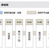 ワイモバイル、東京メトロ地下鉄駅等の3Gサービス(一部)を8月30日で先行終了
