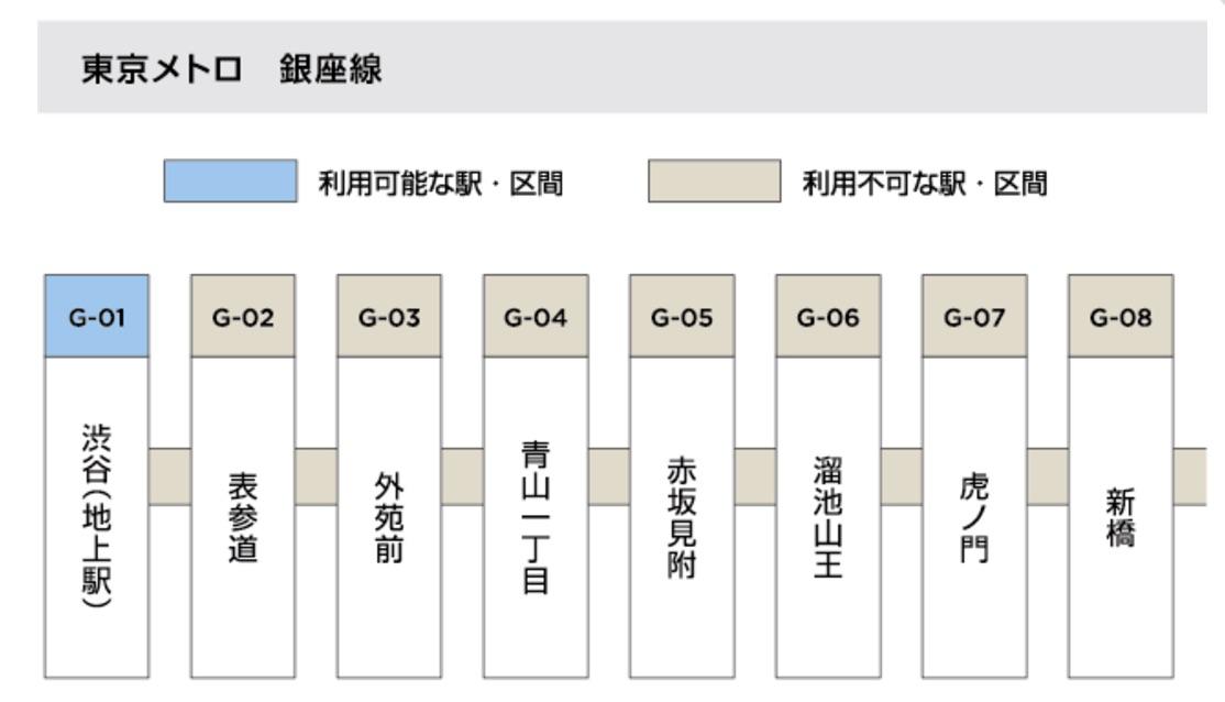 東京メトロ:銀座線の例