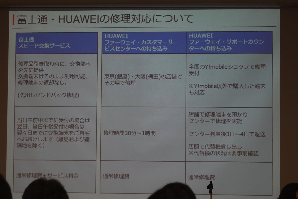 富士通/HUAWEIの修理対応