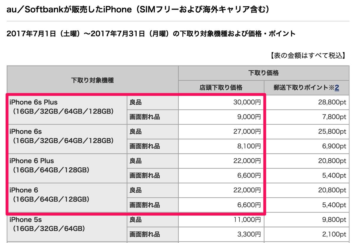 ドコモ:他社iPhone 6は22,000円で下取り