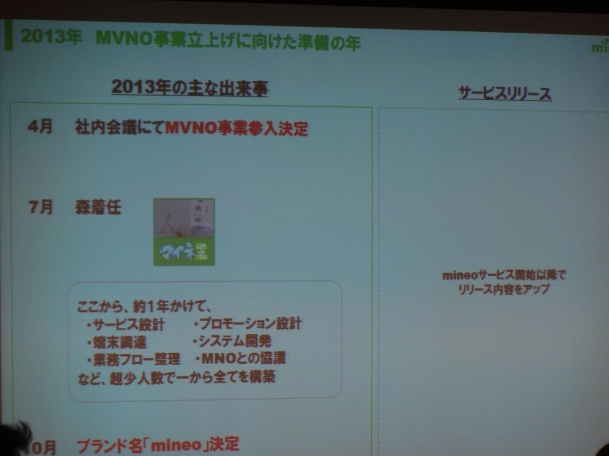 2013年:MVNO事業立ち上げに向けた準備