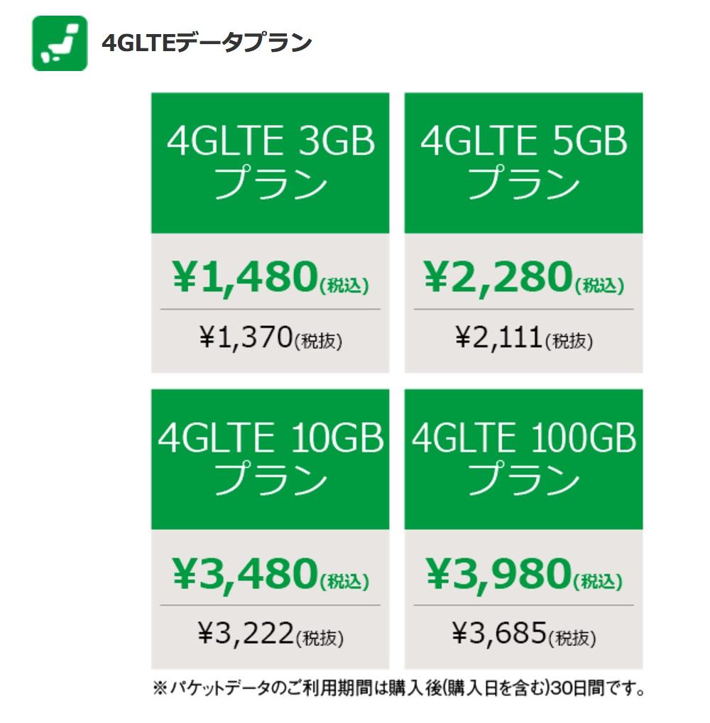 4G LTEデータプラン(国内向け)