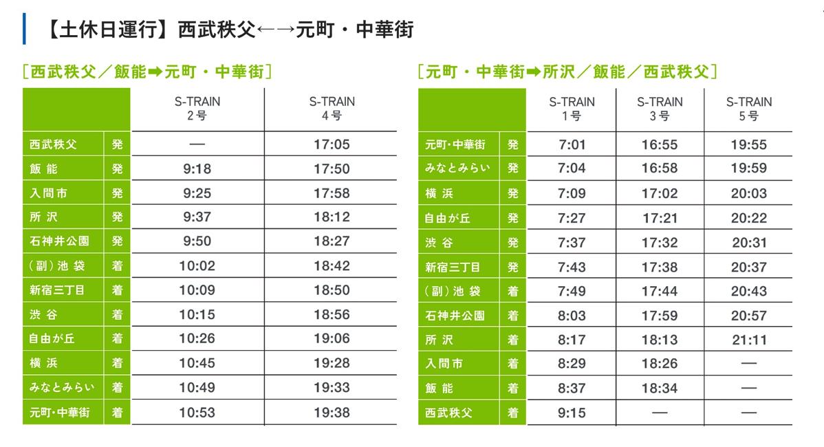 「S-TRAIN」西武秩父駅〜元町・中華街駅 時刻表