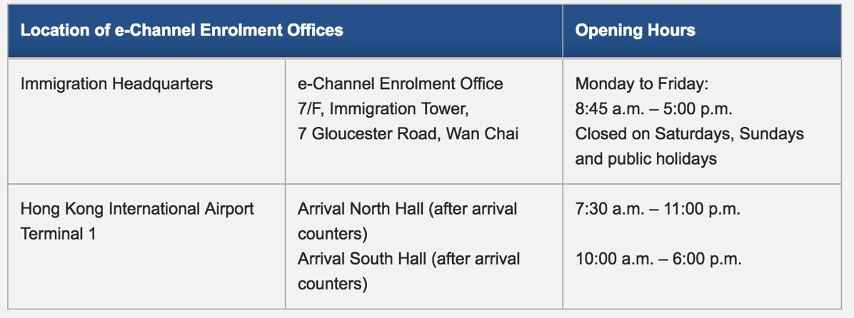 「e道」申請手続受付場所&営業時間