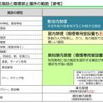 東京都が電子タバコを含めた「屋内禁煙」条例を制定へ、違反者には5万円以下の罰金も