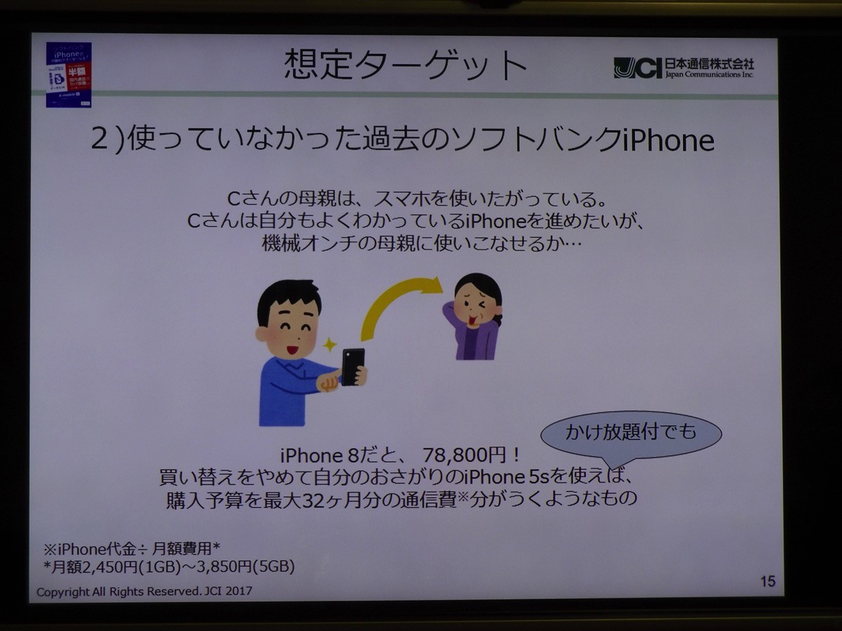 想定ターゲット②過去に使っていたiPhoneが眠っているユーザ