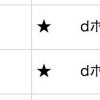 【dカード】毎日300万ポイント×30日間山分けキャンペーン、今からカード申込でも間に合う?