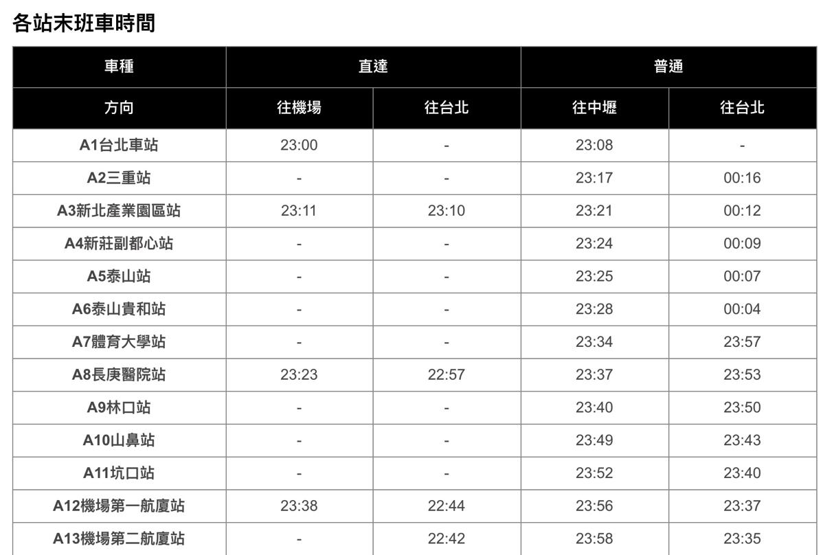 170930_TaoyuanMRT.png