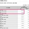 【ドコモ】iPhone 7・iPhone 7 Plusを下取り対象機種に追加、下取り価格は最高46,000円