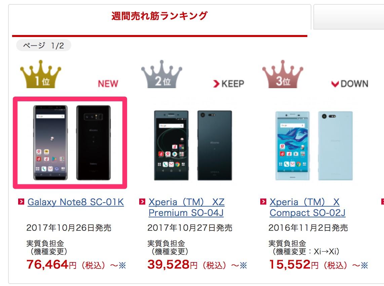「Galaxy Note8」がドコモオンラインショップ週間ランキング1位