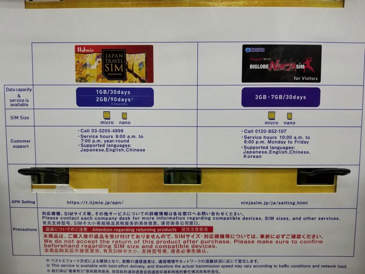 1FのローソンでもプリペイドSIMカードが購入できる