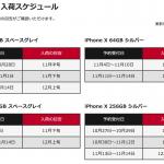 【ドコモオンラインショップ】iPhone X入荷スケジュールを公開