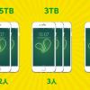 【mineo】マイネ王メンバー30万人達成記念、iPhone 8が最大5台プレゼントされるキャンペーン開催