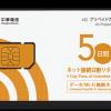 テレコムスクエア、関空・福岡空港でも台湾中華電信のプリペイドSIM販売、深夜到着便で好評