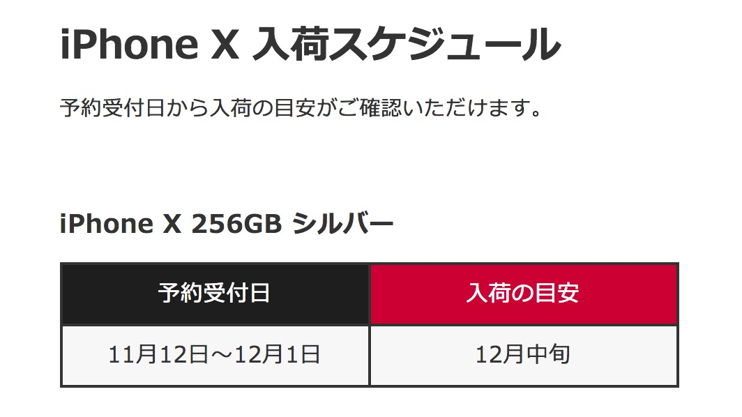 ドコモオンラインショップ:iPhone X入荷スケジュール