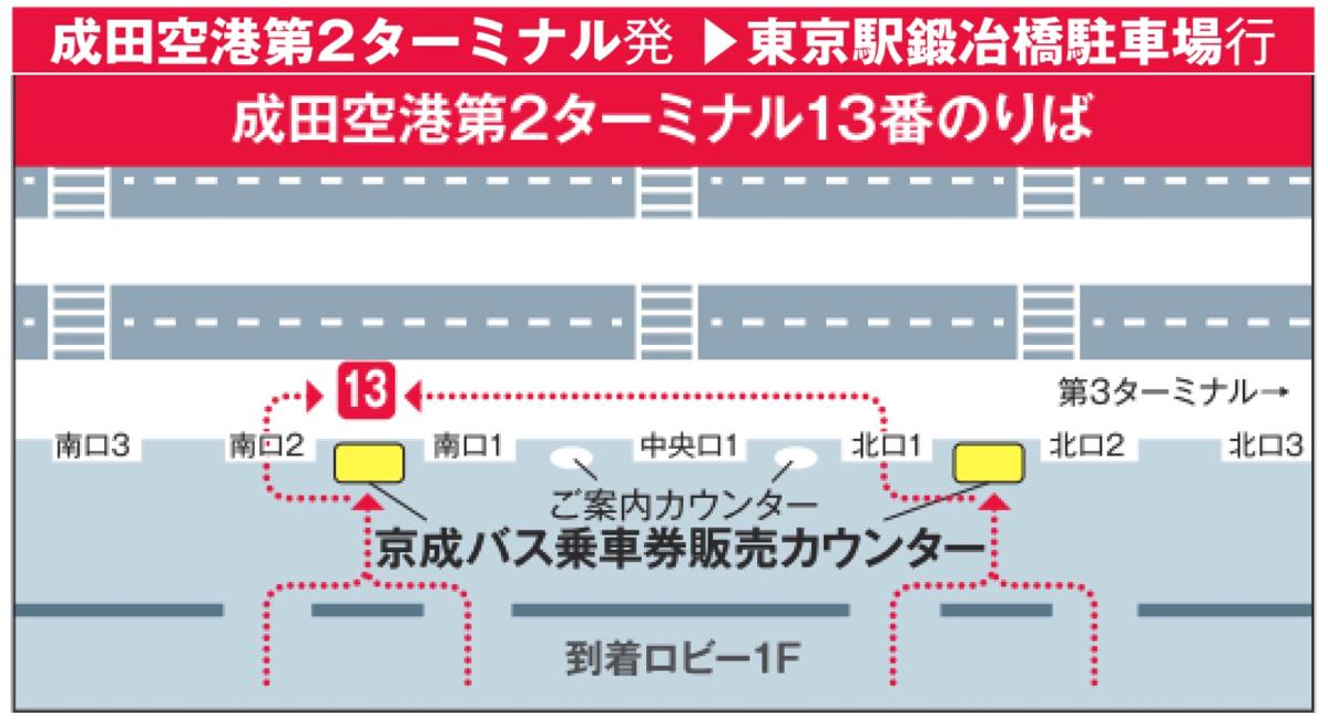 乗り場(成田空港第2ターミナル 13番乗り場)