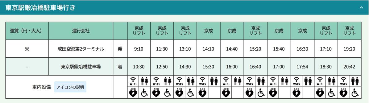 時刻表(成田空港第2ターミナル→東京駅鍛治屋橋駐車場)