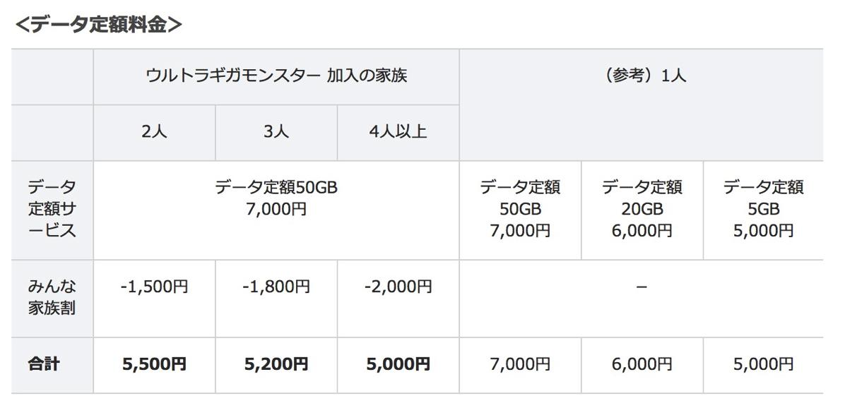 ソフトバンク、Peachの航空券購入で通信量50GBプレゼント