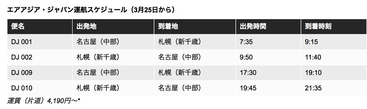 エアアジア・ジャパン:名古屋-札幌