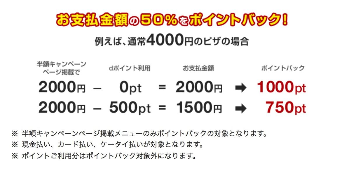 4,000円のピザが実質1,000円に