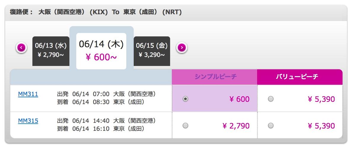 福岡→東京(成田)が片道600円