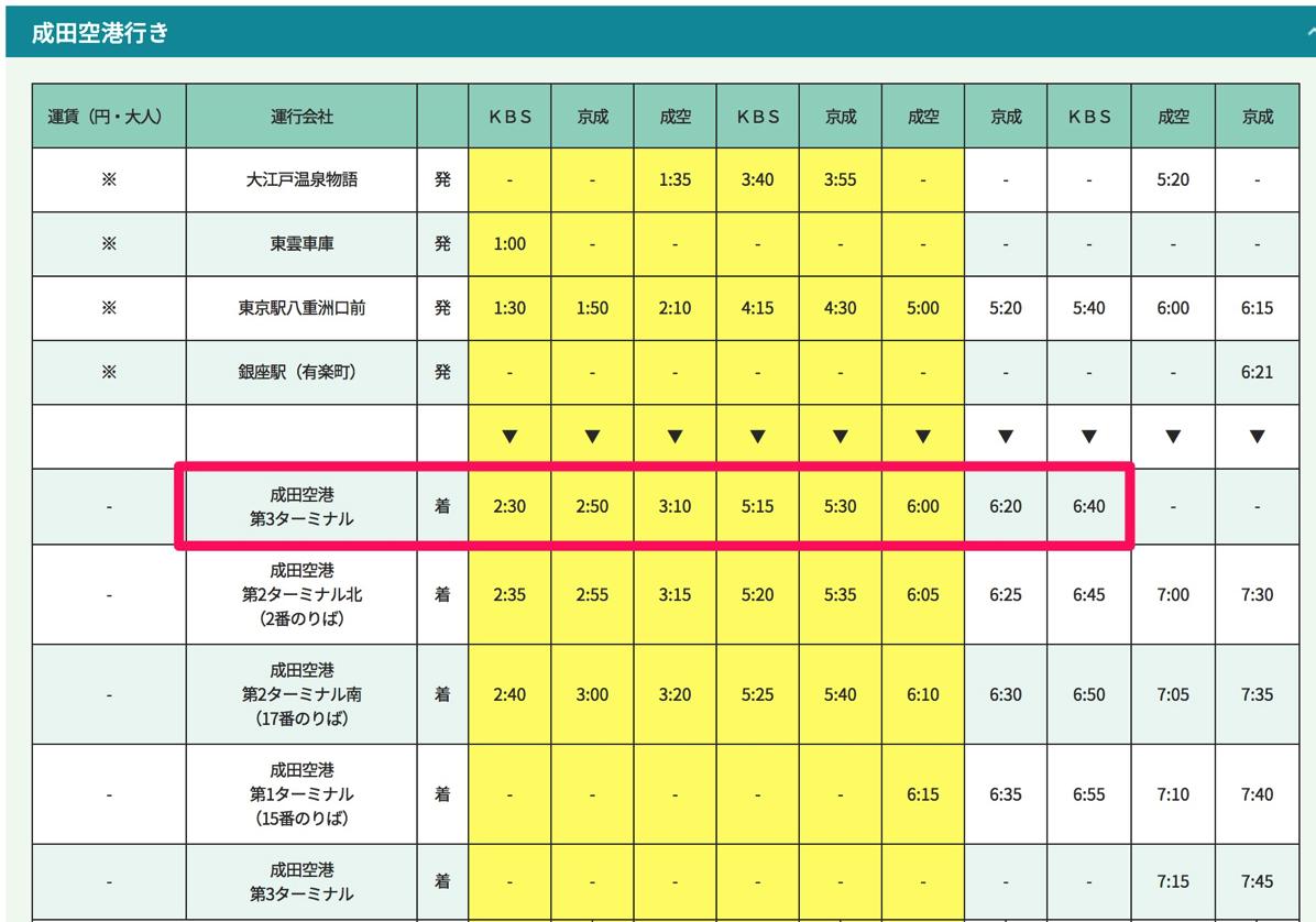 「東京シャトル」時刻表(深夜・早朝時間帯)
