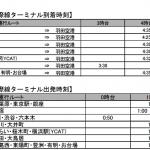 羽田空港国際線ターミナルの深夜早朝バス、2019年3月末まで継続運行