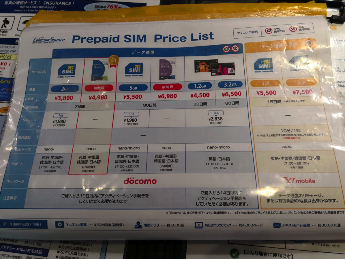 テレコムスクエアで販売されるプリペイドSIM