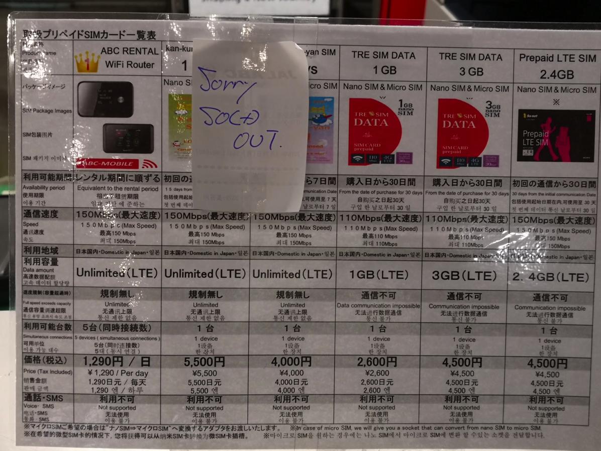 JAL ABCカウンターで販売されるプリペイドSIM