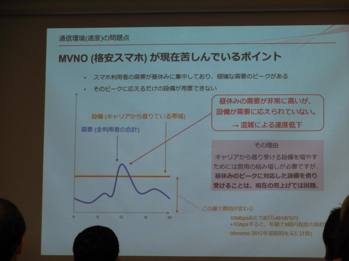現状のMVNOサービスの課題
