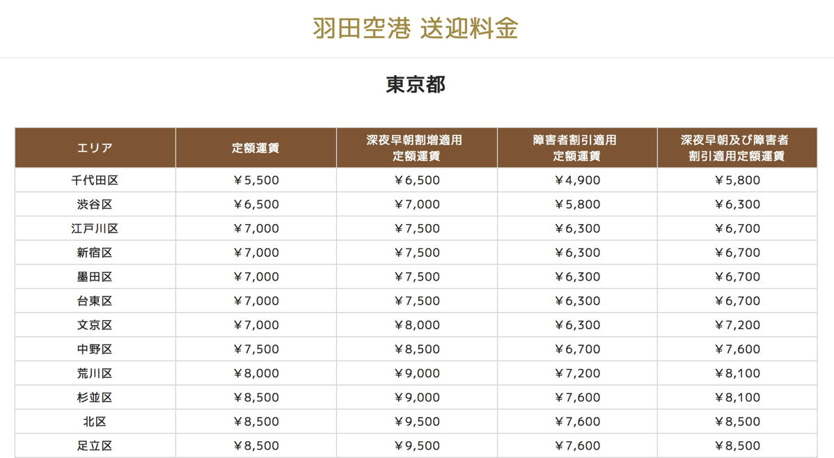 羽田空港までの定額料金