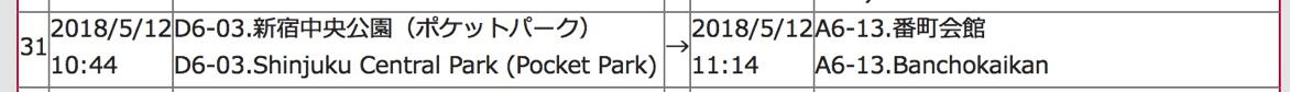 新宿中央公園→番町会館までピッタリ30分だった