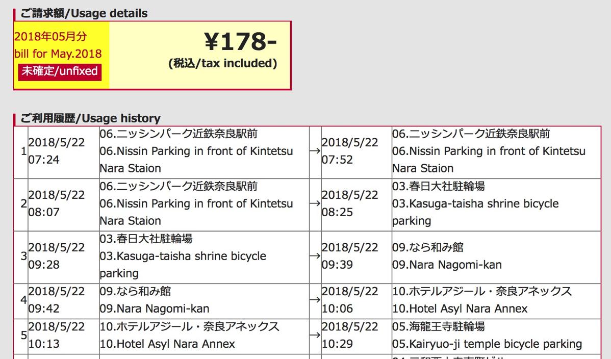 「奈良バイクシェア」の利用履歴