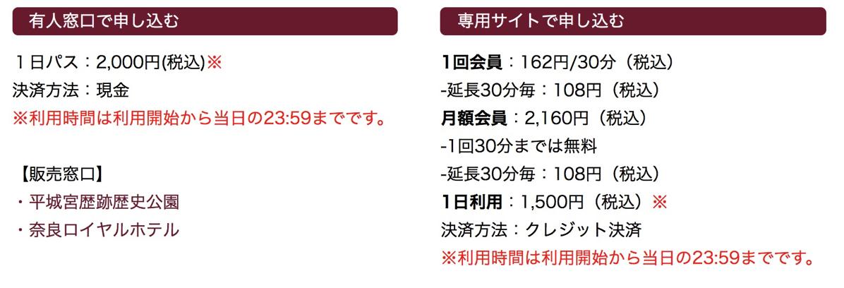 「奈良バイクシェア」料金プラン