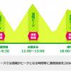 mineo、朝・昼・夕方の混雑時間帯を200kbps制限して月額50円割引「エココース」をトライアル提供